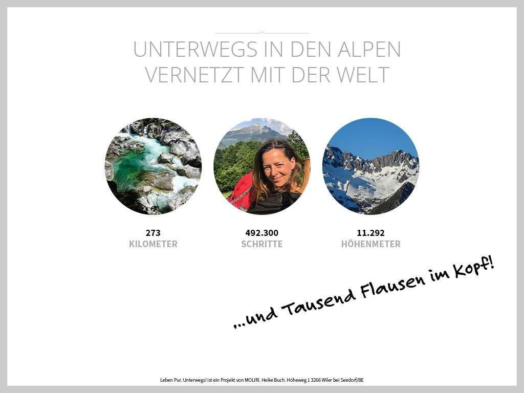 Vortrag Alpenüberquerung Swiss Publishing Days 2017
